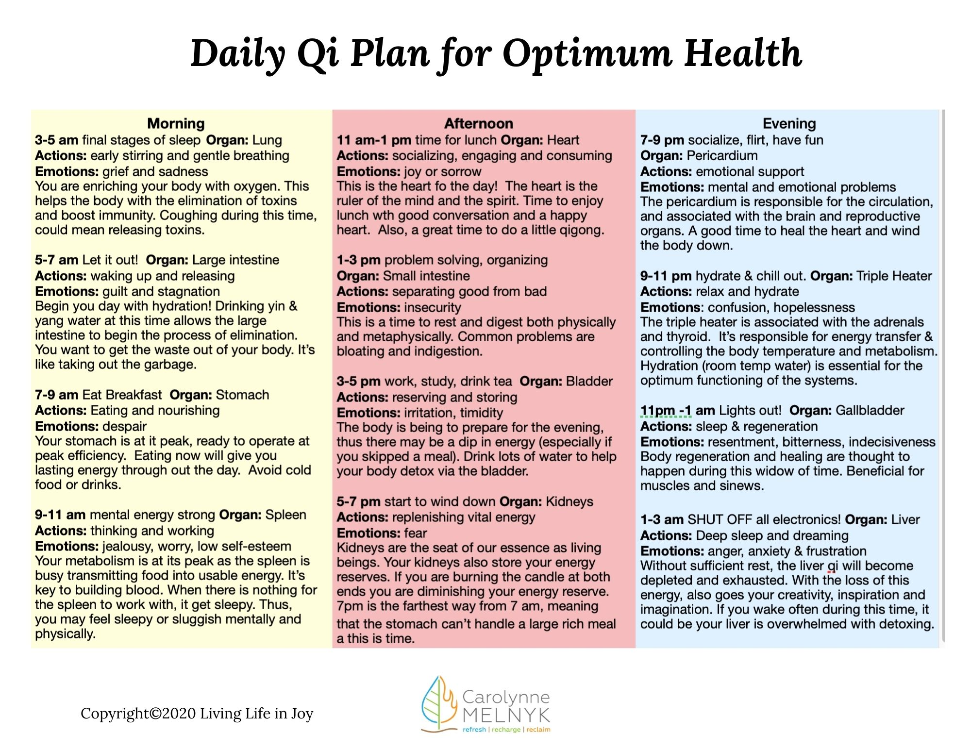24-Hour Qi Daily Plan